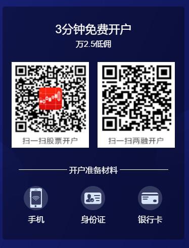 同花顺股市开户流程.jpg