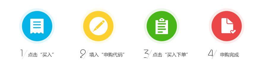 申购新股步骤图解.jpg